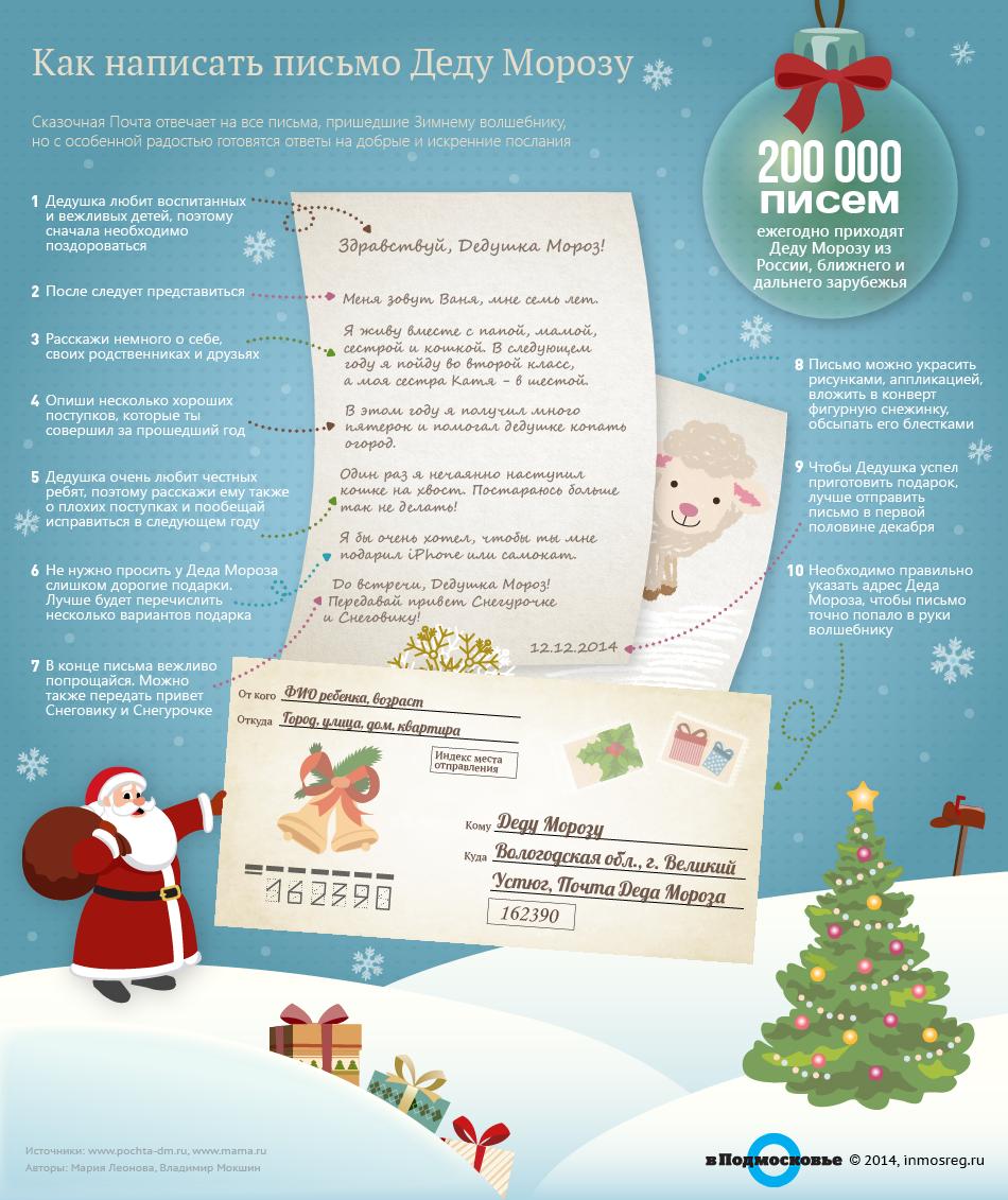 Как написать красивое письмо с новым годом