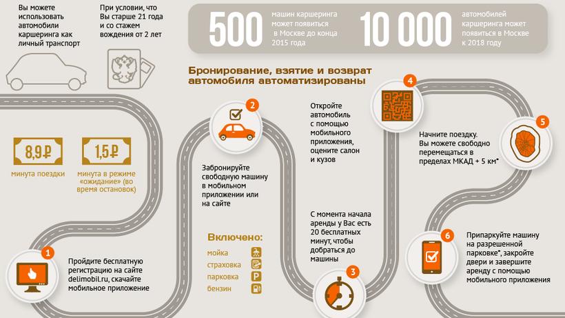 Прогноз погоды в новомосковске на 3 дня