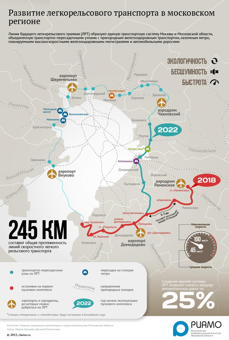 Схема легкого метро москвы 2020 фото 564