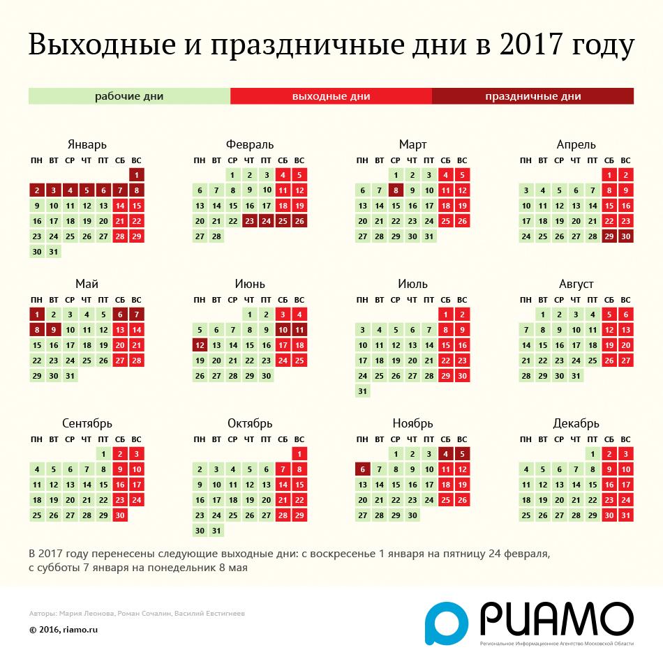 Как назвать ребенка в 2016 году по церковному календарю в декабре