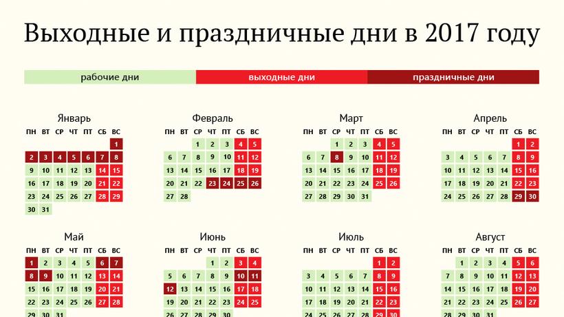 сварщиков нсли последниц день отработки попадает на новогодние праздники Кавказе если брошенные