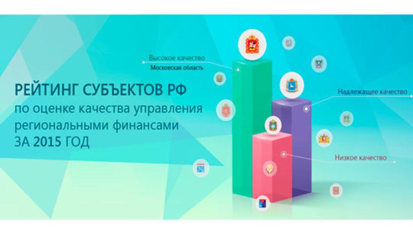 Иркутская область подтвердила высшую степень качества управления региональными деньгами за2015 год