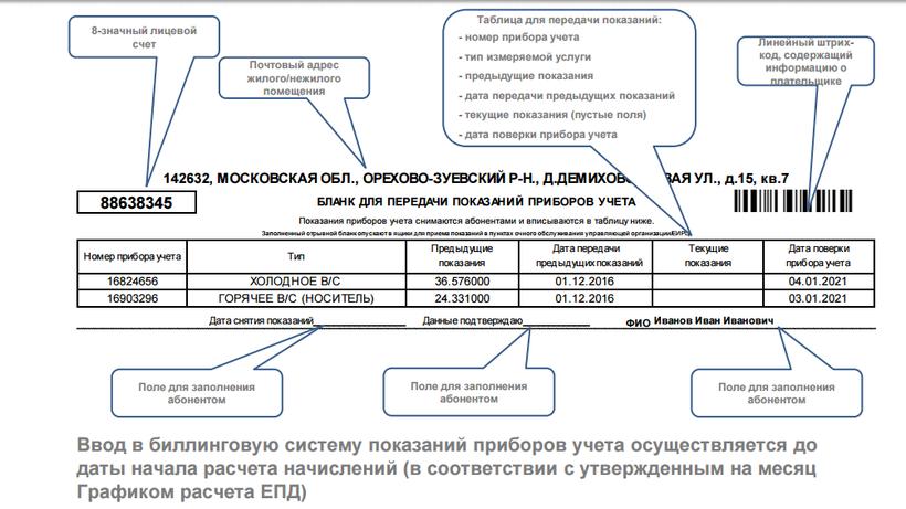 Погода на 2 недели в березино белоруссия