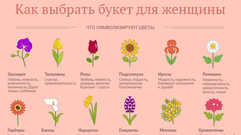 Цветы таиланде, букет каких цветов означает отвергнутую любовь