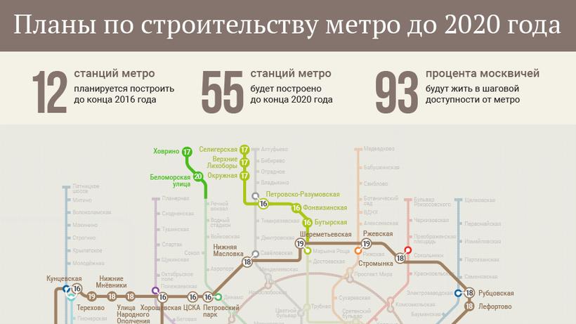 Как будет строится метро москве планы до 2030года