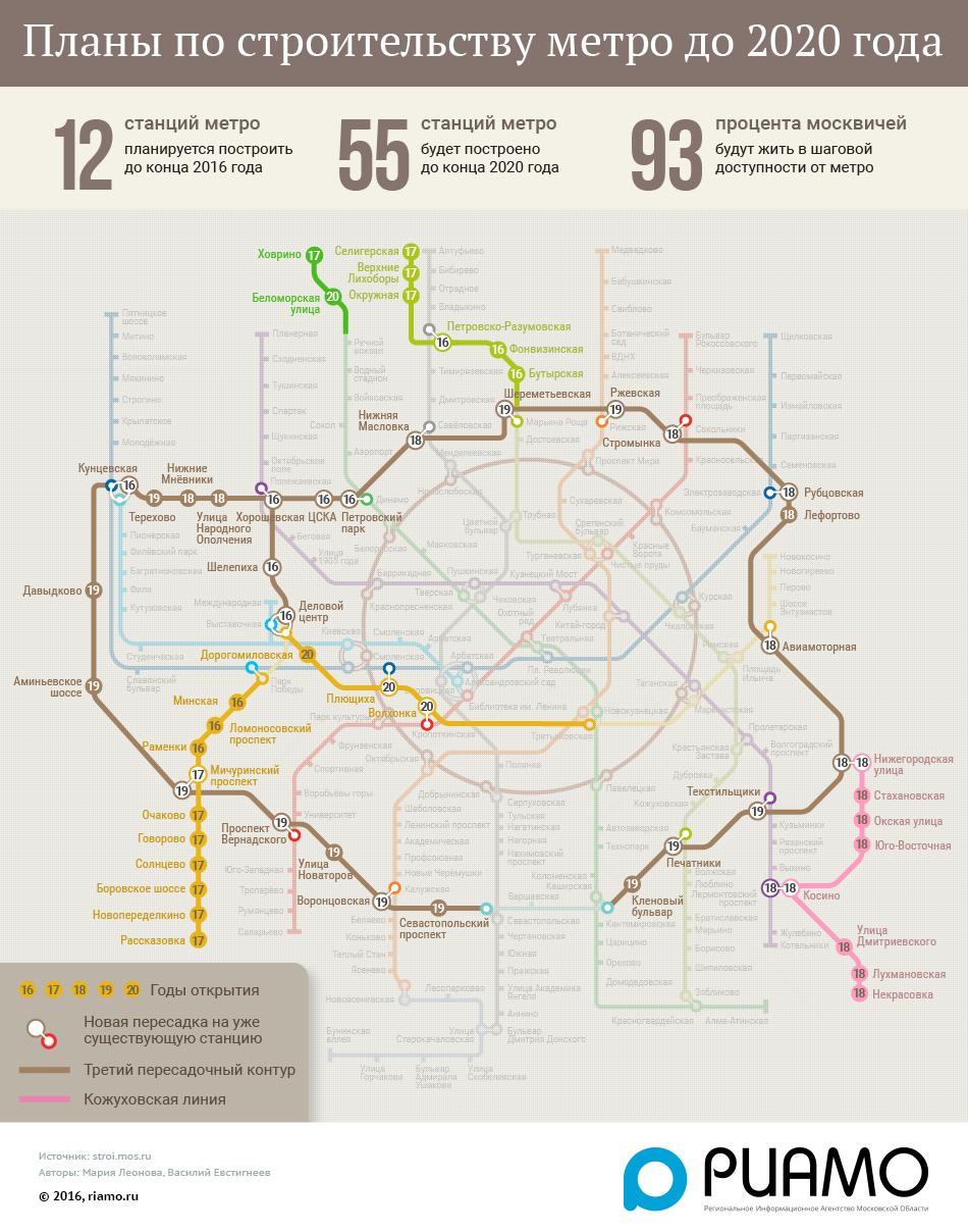 В 2018 году в Москве откроют более 20 станций метро