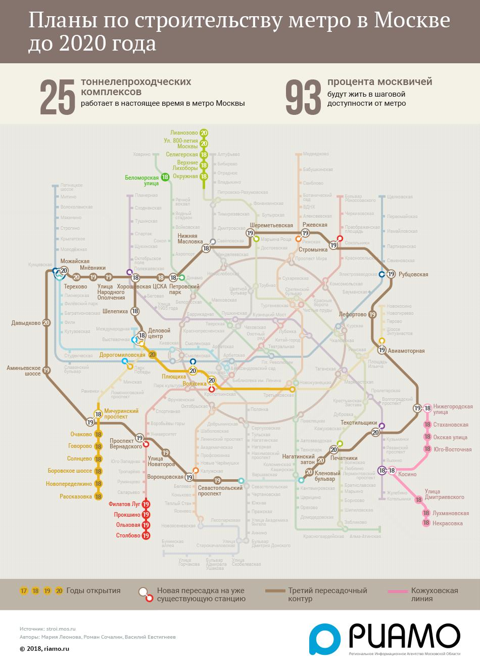 Какие станции метро откроют до 2020 года