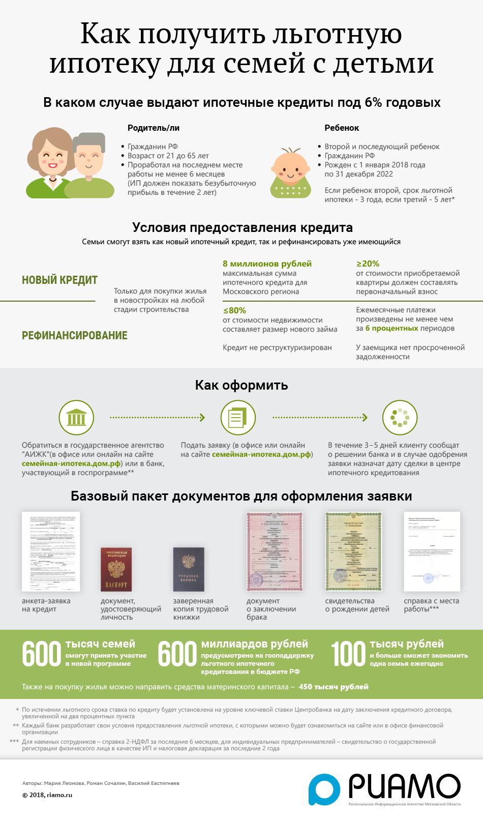 Как семье с детьми получить льготную ипотеку в Подмосковье