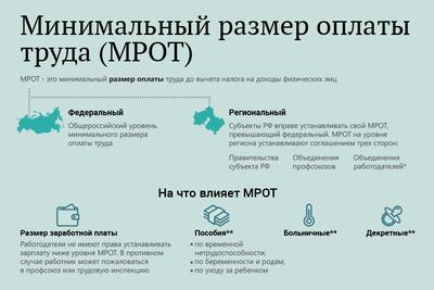 Единый центр документов на текстильщиков официальный сайт часы работы