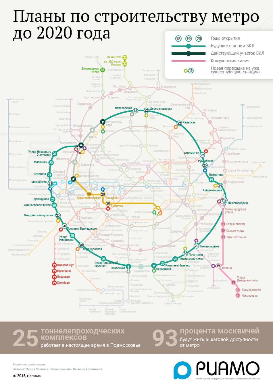 Схема секретных линий метро фото 721