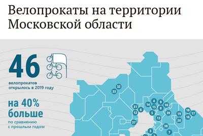 Велопрокаты на территории Московской области