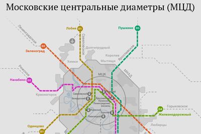 Карта москвы и московской области со станциями метро и электричек