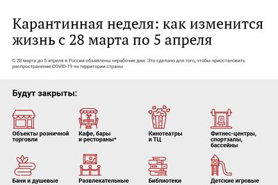 Карантин в Московском регионе: что закроют на длинные выходные